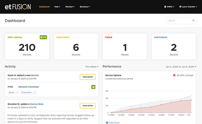 Web Monitoring Dashboard